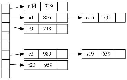 node-ports-hash.png